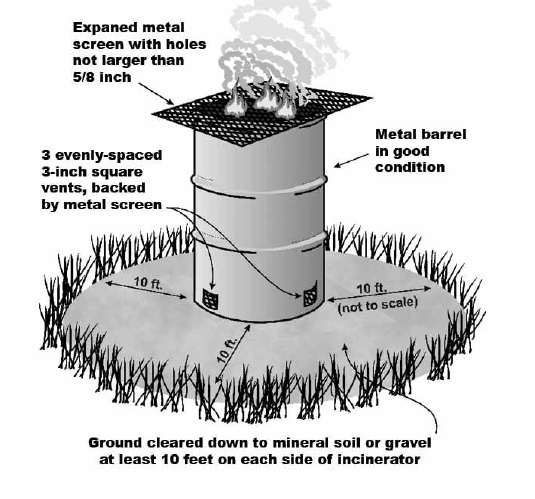 Burn barrel incinerator quotes for Household incinerator design